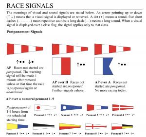 Club Talk/Lecture – Race Management  @ SSBC