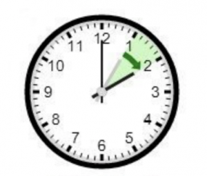 Clocks go forward 1 hour